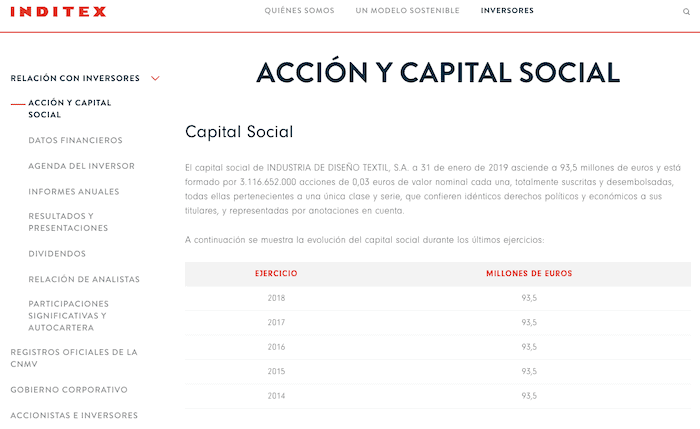 Capital social de Inditex