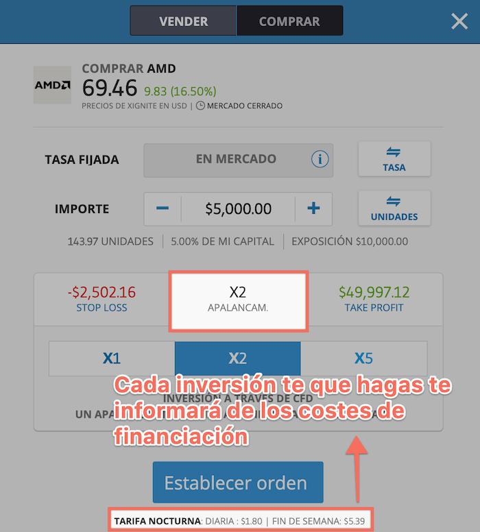 Costes de financiación de eToro inversiones apalancadas