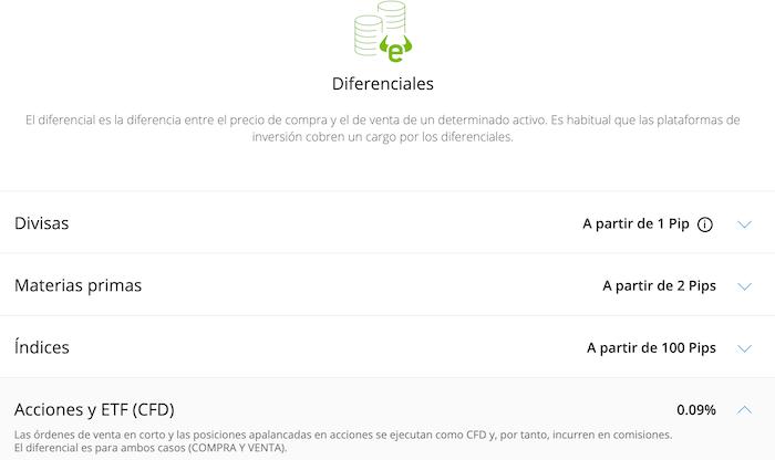 Diferenciales (spreads) de eToro para CFDs