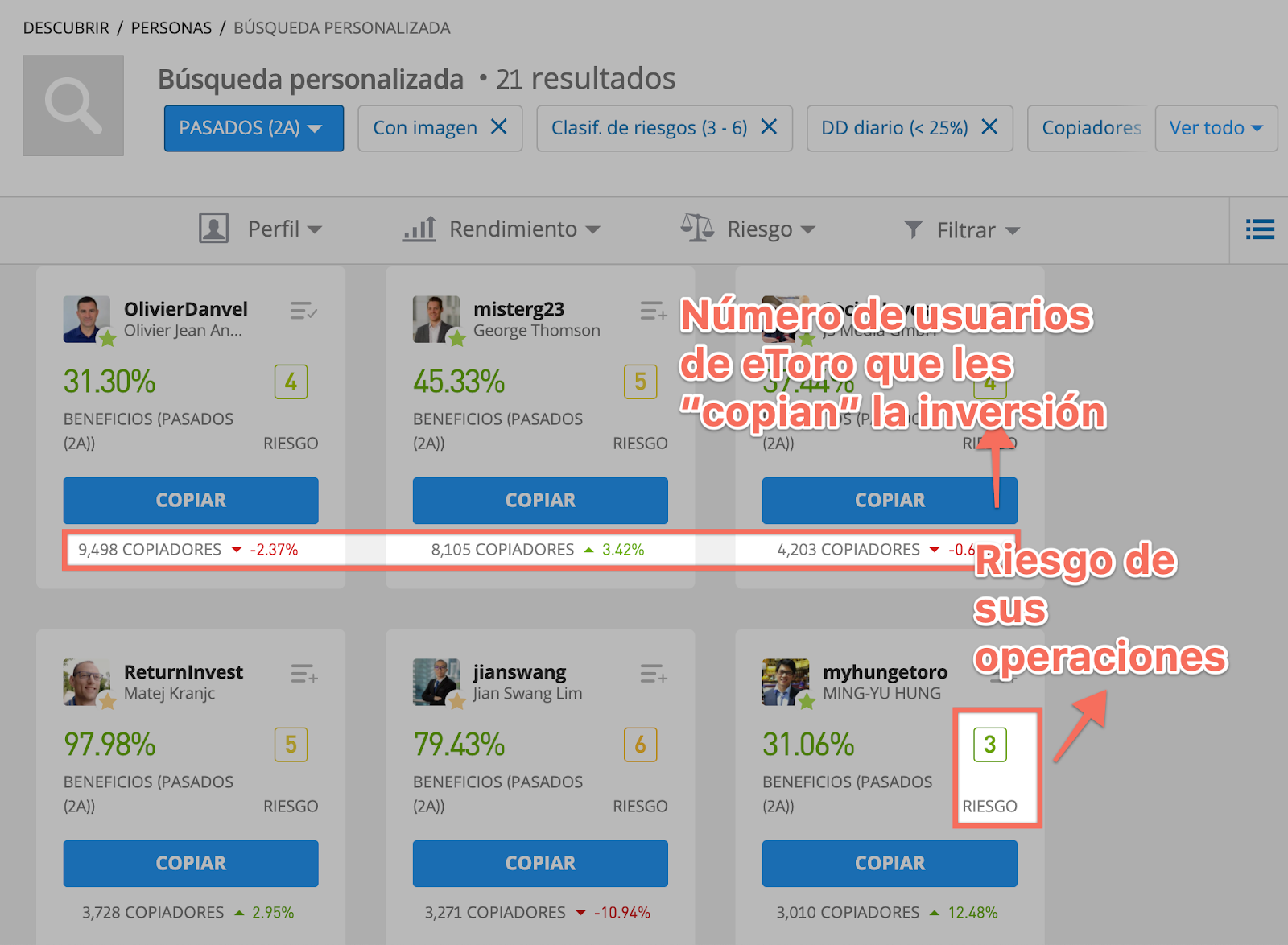 eToro CopyTrader riesgo y followers