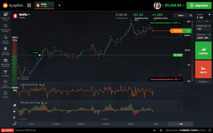 Negociar CFD de acciones con IQ Option
