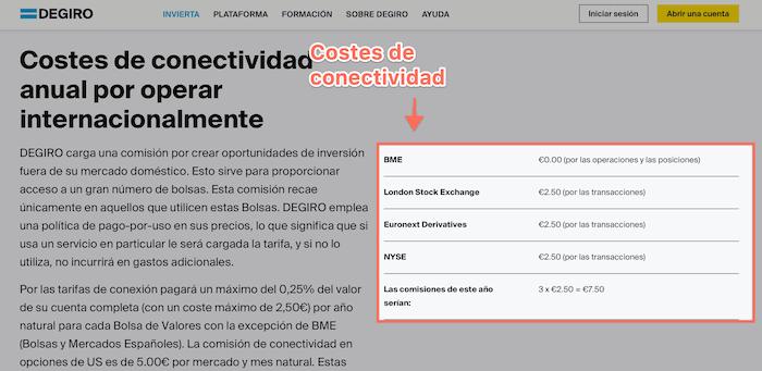 Ejemplo de comisión de conectividad con DEGIRO