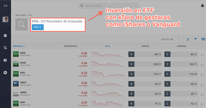 ETF disponibles con eToro
